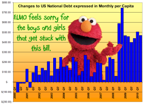 National-Debt-elmo